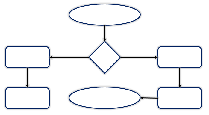 ablaufdiagramm-1