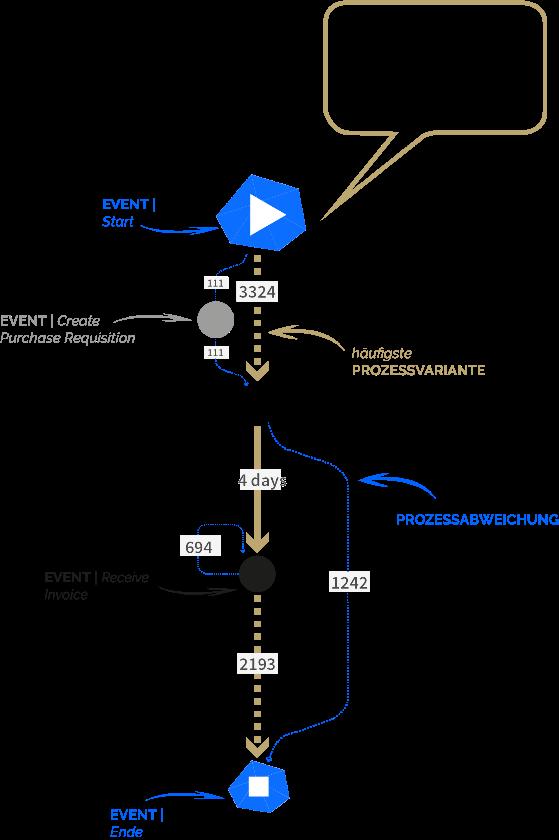 process mining4