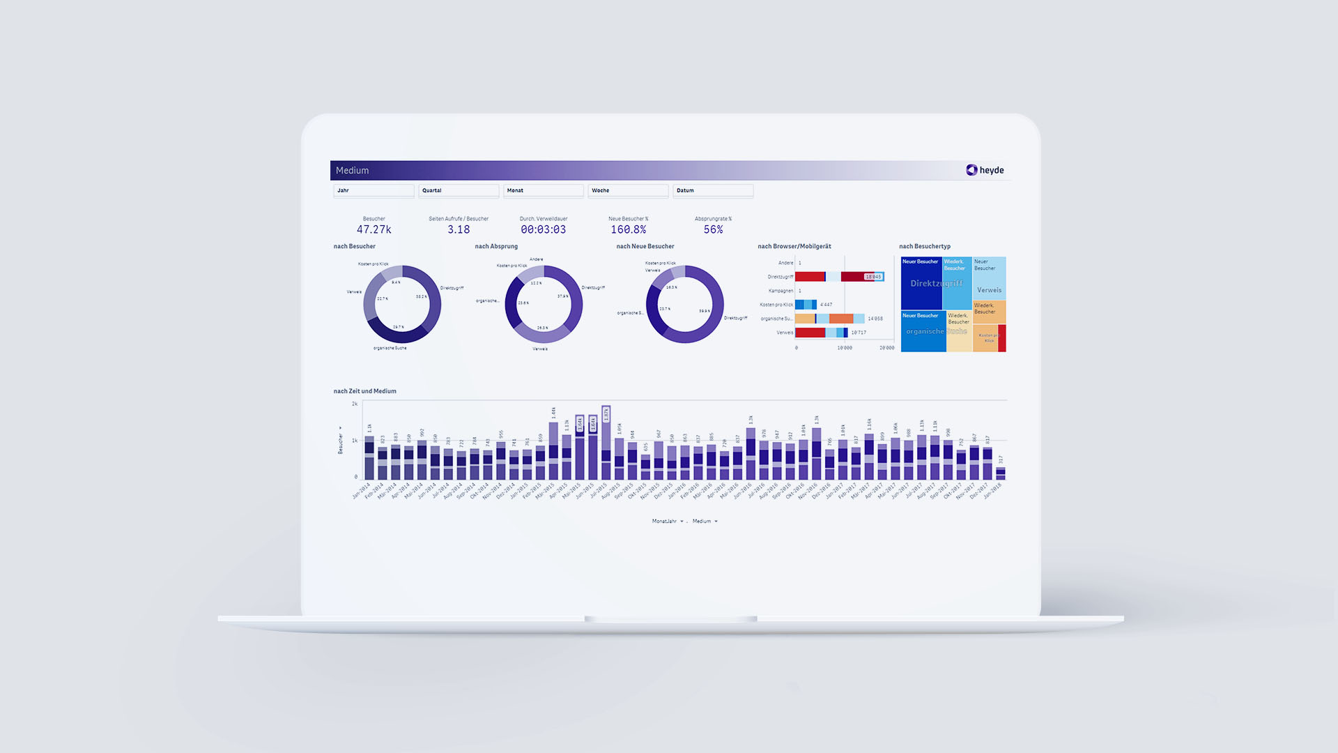 mockup-laptop-template-webanalytics-01